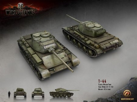 ���� � World of Tanks: ��� ��� �����������?